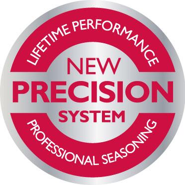Precision System