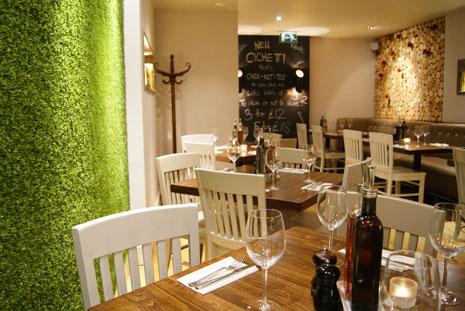 Zizzi Twickenham – restaurant review